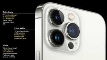 Cinematic Video And Macro Photography - The Notable Camera Features Of iPhone 13 Pro Models.